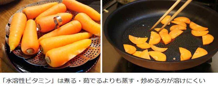 cooking-method-stirfry